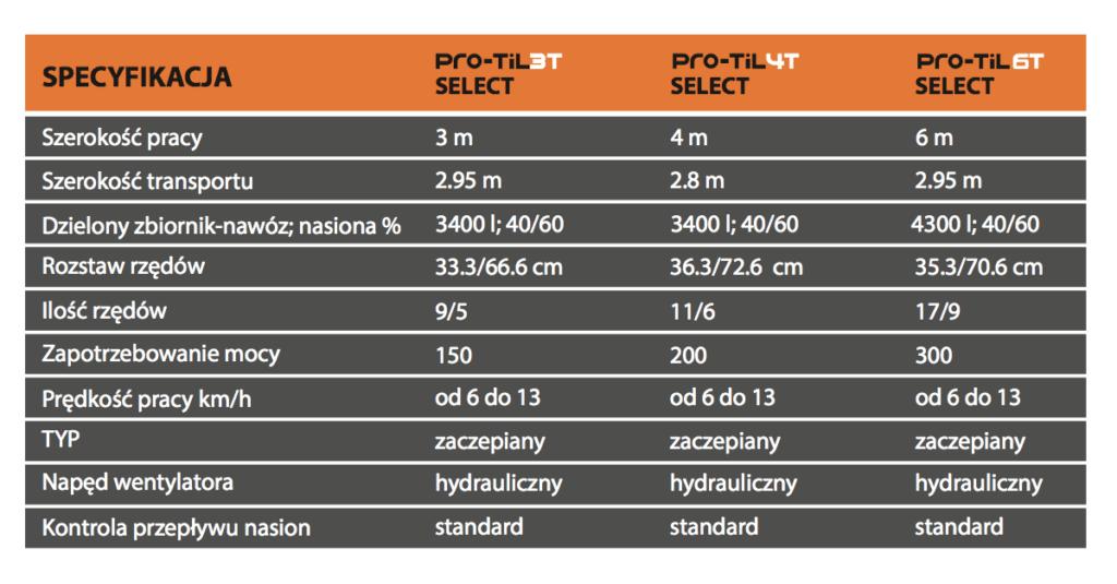 pro_til_select
